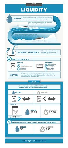 What Is Liquidity and Why is it Important? [Infographic]