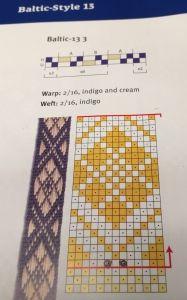 Inkle Weaving Patterns, Bead Loom Patterns, Loom Weaving, Tapestry Weaving, Beading Patterns, Jewelry Patterns, Beading Ideas, Mochila Crochet, Inkle Loom