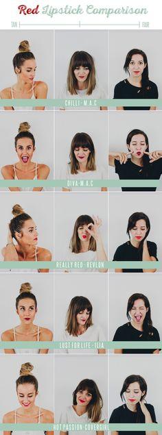 Fall Red Lipstick Comparison (cute idea)
