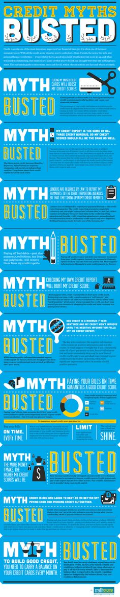 Credit Score Myths Debunked