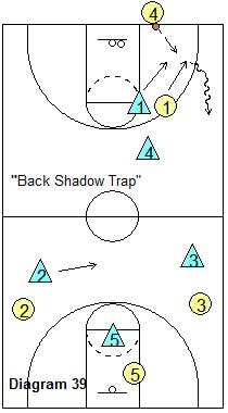 Basketball Transition Defensive Tips Hockey - image 6