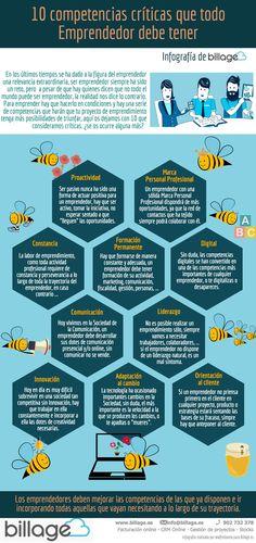 10 #competencias críticas que todo #emprendedor debe tener 5 de Marketing de Contenidos #infografia