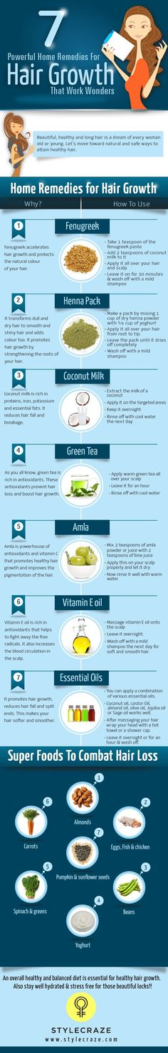 Powerful Home Remedies For Hair Growth That Work Wonders  [by Style Craze -- via #tipsographic]. More at tipsographic.com