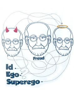 """Freud's Structural Model of the Psyche. Not to fear! Many theorists have Filtered Freud and what we have now in psychoanalysis is much different from the rigid view of the """"Father of Psychoanalysis."""""""