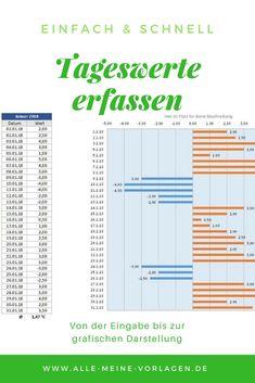 Projektplan Pro Ist Eine Excel Projektplanvorlage Mit Der Du Einfach