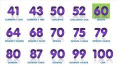 Les nombres en espagnol - cours d'espagnol