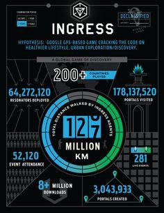 Ingress infographic: is it working??
