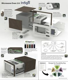 Design for (Your) Product Lifetime: First Place, judges selected two entries. One of two: a Repairable Microwave designed by Marshall Jamshidi from Savannah College of Art and Design.