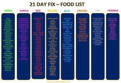 21 Day Fix - Food List