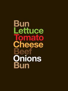 These words are color coated to match their ingredients as well as in the same order they would be in if they were in a hamburger.