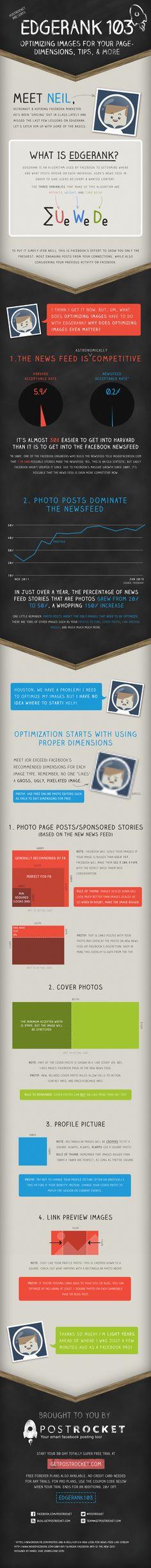 Optimaze your images to increase your Facebook Edgerank | Ezlearning AcademyEzlearning Academy