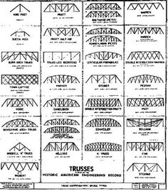 34 Best Roof Styles images in 2016 | Roof trusses, Rooftops