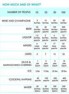 Bar Basics How Much To For A Open Wedding