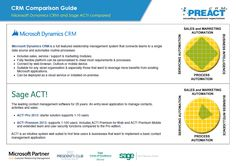 Comparison guide between Microsoft Dynamics CRM and ACT!