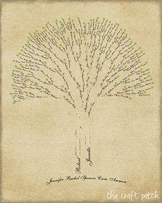 Family Tree pedigree chart instructions