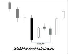 http://webmastermaksim.ru/foreks/aspekty-primeneniya-svechnogo-analiza-na-foreks.htmlАспекты применения свечного анализа на Форекс.