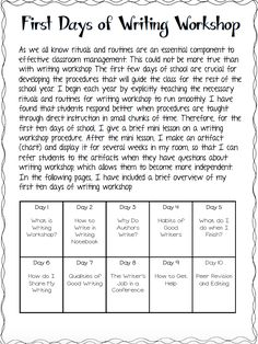 Outstanding lessons on the ways to teach Writer's Workshop from Ashleigh's Educational Journey!