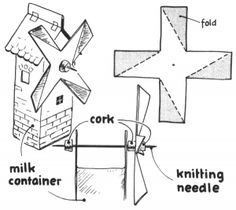 how to draw a wind turbine step by step
