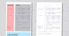 O <b>método Cornell</b> consiste em dividir o espaço da folha de papel em três partes: a das informações principais, a das palavras-chave e a das relações entre os conteúdos