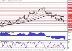 USD/JPY: fundamental analysis 24 July 2017, 08:48 Free Forex Signals