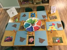 Cute idea for the art center Preschool Garden, Preschool Classroom, Preschool Crafts, Spring Theme, Spring Art, Spring Crafts, Spring Activities, Toddler Activities, Preschool Activities