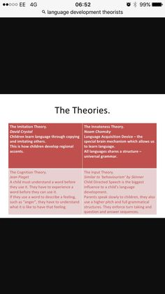 Language acquisition theories