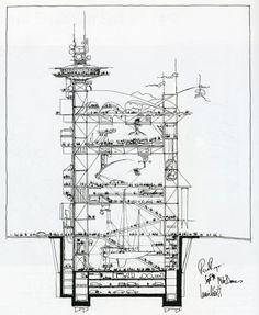 George Pompidou Center Renzo Piano Richard Rogers Ove Arup