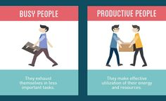 Difference No.7- Busy People V/S Productive People #productive #busy #people