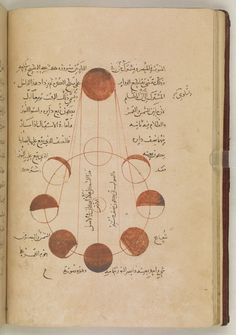 Qatar Digital Library manuscripts...principles of Astrology. Introduction. It explains the sciences needed for Astrology: geometry, arithmetic, number theory and judicial astrology..earliest ownership inscription was 1436.