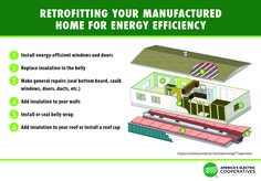 Upgrades like adding insulation and replacing older windows with energy efficient options can make a major difference in the efficiency and comfort of a manufactured home.