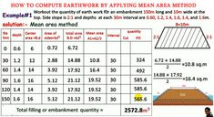 Utilization of Mean Area Method & understanding earth work computation for an embankment Civil Engineering Software, Civil Engineering Design, Civil Engineering Construction, Road Construction, Engineering Technology, Building Costs, Concrete Structure, Concrete Design