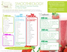 Good Clean Health Green Smoothie Guide