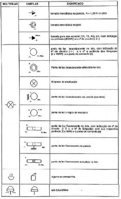 Eletricidade predial - Apostila de eletricidade predial básica