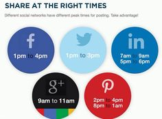 Best times to promote and be seen on Pinterest, Facebook, Twitter, Linked In and Google+  Rodan + Fields Www.LisasSkinCare.myrandf.com