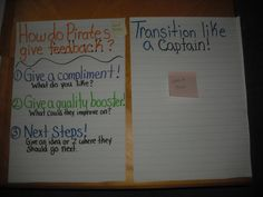 Anchor Chart for Learn Like a Pirate - Helping Students to Give Feedback