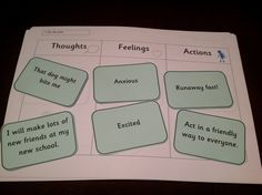 Thoughts Feelings and Actions Resources - Item 112 - ELSA Support Action Cards, Circle Time, Thoughts And Feelings, Common Sense, Anxious, New Friends, Literacy, Elsa, Psychology