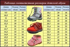 http://this-is-happiness.ru Каждая молодая мама сталкивается с вопросом: как правильно вычислить размер обуви для малыша. Очень важно, чтобы ребенок чувствовал себя в обуви комфортно, чтобы не...