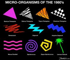 Micro-organisms of the 1980's