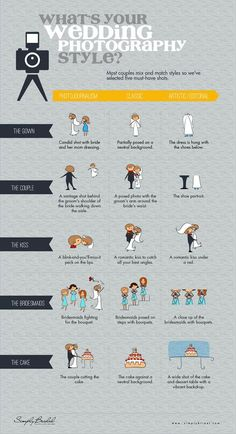 Styles of Wedding Photography - infographic
