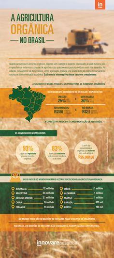 #Innovare #Pesquisa #Innovare #pesquisa de mercado #alimento #alimentos orgânicos #saúde #economia #Brasil #pesquisa #mercado #agricultura #agricultor #produtor #alimento #alimentação #alimentação saudável