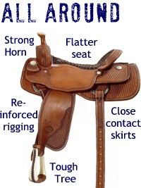 All Around Saddles: chart describing different types of saddles and their uses.  Helpful in identifying different types of western saddles.
