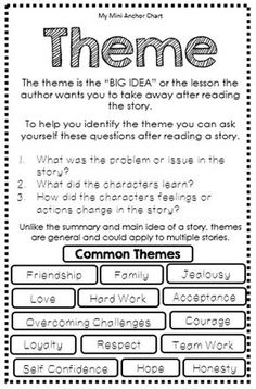 Theme Anchor Chart - Mini Anchor Charts are a great addition to your interactive reading journal