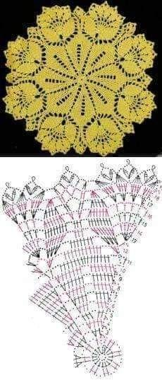 45 ideas crochet lace pattern tablecloth charts for 2019 Crochet Blanket Tutorial, Crochet Heart Blanket, Crochet Baby Pants, Hat Crochet, Crochet Doily Diagram, Crochet Doilies, Doily Patterns, Afghan Crochet Patterns, Crochet Christmas Hats