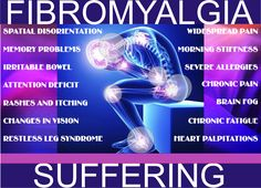 Fibromyalgia is a condition characterized by chronic pain and sensitivity to things that normally shouldn't be painful. Tiredness, feeling like your body is on fire, is a description of fibromyalgia. Many sufferers experience low mood, depression and anxi Chronic Fatigue, Chronic Pain, Fibromyalgia Pain, Mitragyna Speciosa, Heart Palpitations, Low Mood, Restless Leg Syndrome, Neuropathic Pain, Memory Problems