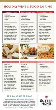 Wine pairings for your next holiday get-together!
