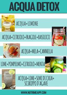 what is a detox smoothie. What is a detox smoothie. Healthy Breakfast Options, Diet Breakfast, Weight Loss Detox, Diet Plans To Lose Weight, Detox Diet Plan, In Natura, Natural Detox, Detox Drinks, Healthy Life