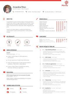 resume - Ux Designer Resume
