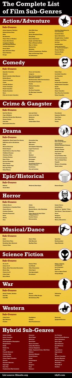 The Complete List of Film Sub-Genres #infographic #movies