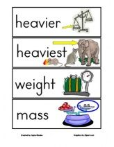 Here's a series of measurement comparison cards for use in K. Includes topics of length, weight, capacity, time, and more.