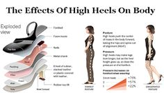 Image: The Effects Of High Heels On Body